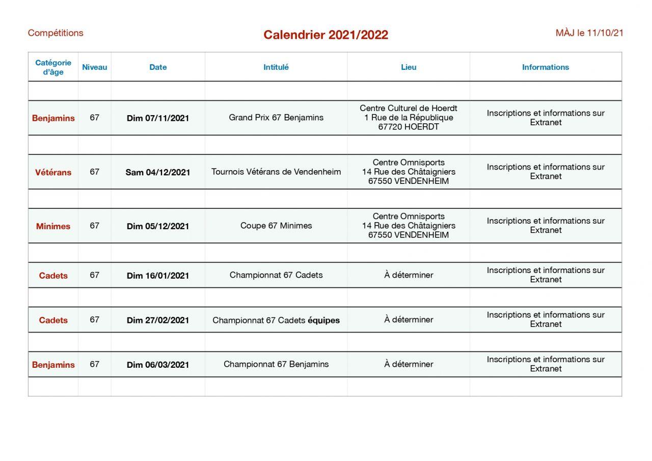 Image de la page 'Compétitions'